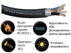 Кабель Powerflex RV-K 4G2,5
